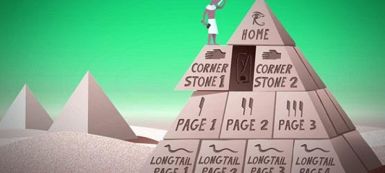 کرنراستون (Cornerstone) چیست؟