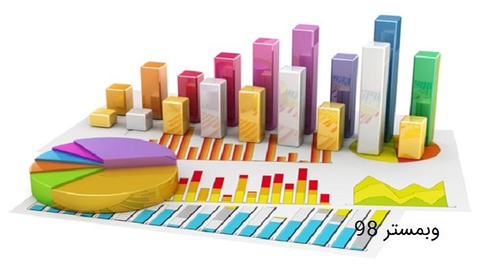 آموزش افزونه های آمارگیری وردپرس