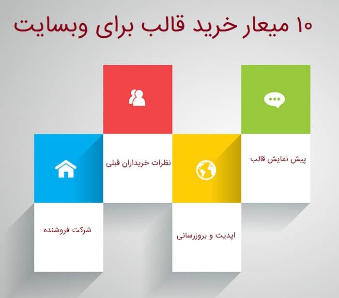 10 معیار خرید قالب