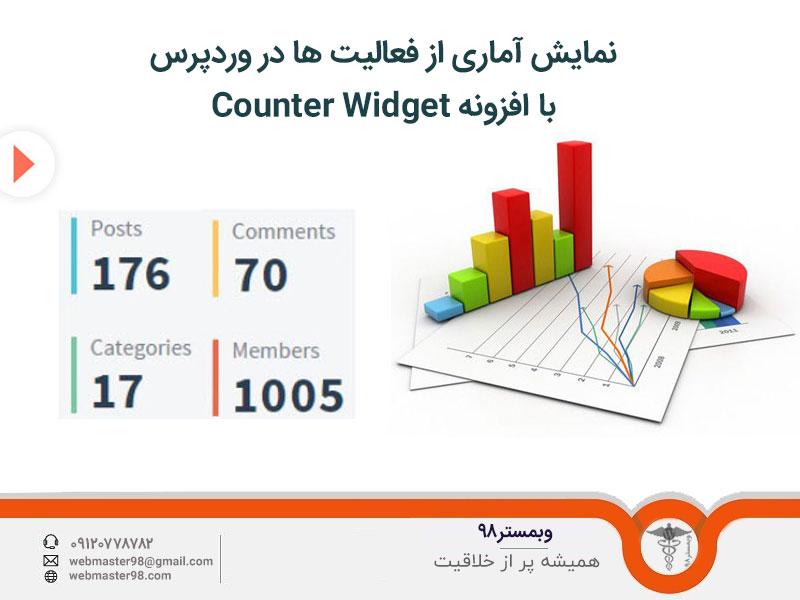 نمایش آماری از فعالیت ها در وردپرس با افزونه Counter Widget