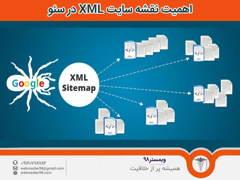 اهمیت نقشه سایت XML در سئو