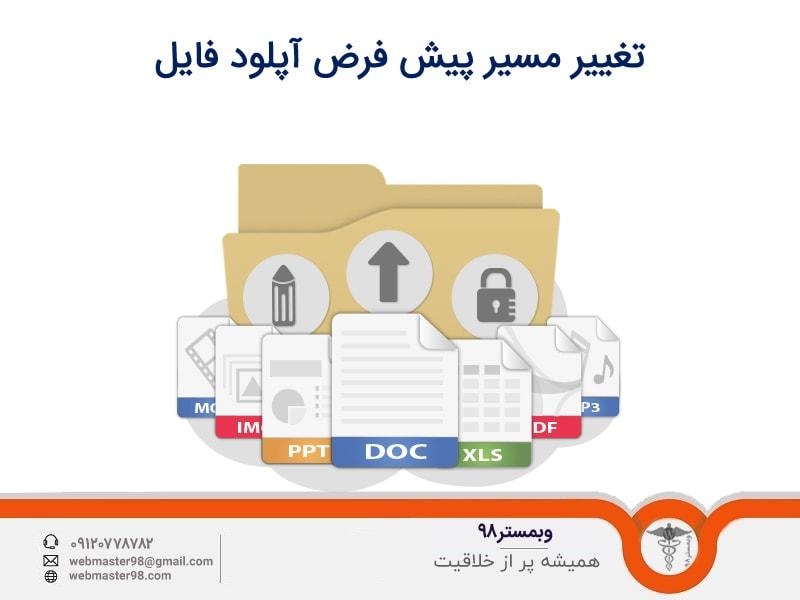 آموزش تغییر آدرس پیش فرض آپلود فایل در وردپرس