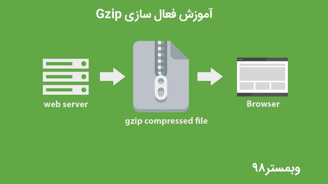 آموزش فعال سازی gzip در cpanel سی پنل