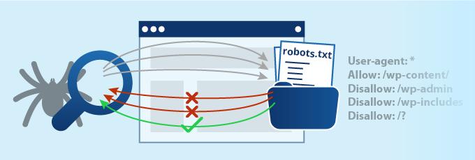 فایل روبات وردپرس